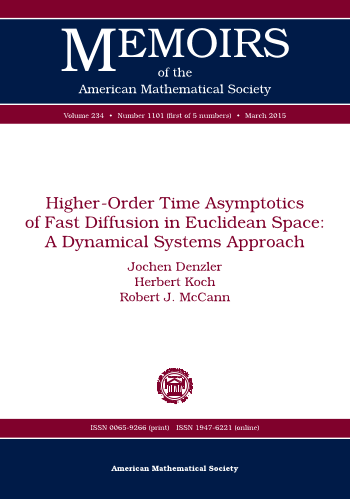 Higher-Order Time Asymptotics of Fast Diffusion in Euclidean Space: A Dynamical Systems Approach cover image